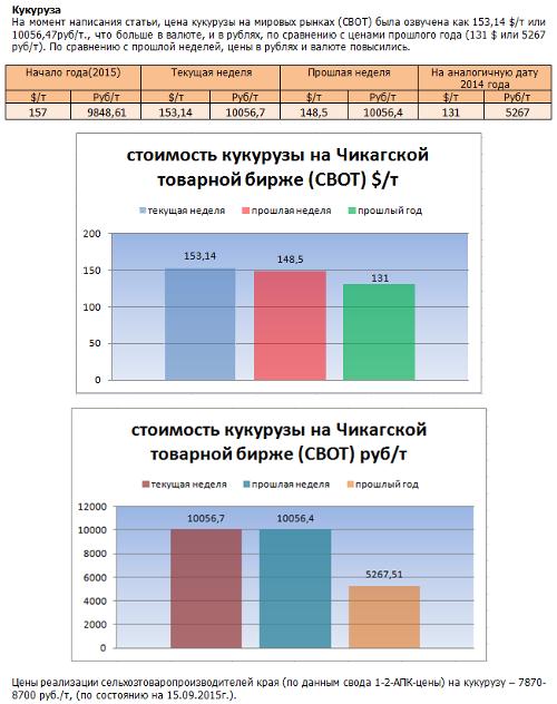 вот пары цена пшеицы 3 класса на московской бирже добавлением шерсти или